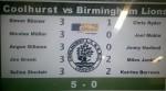 the Coolhurst Scoreboard